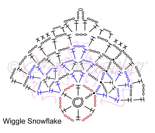 Wiggle Snowflake Diagram